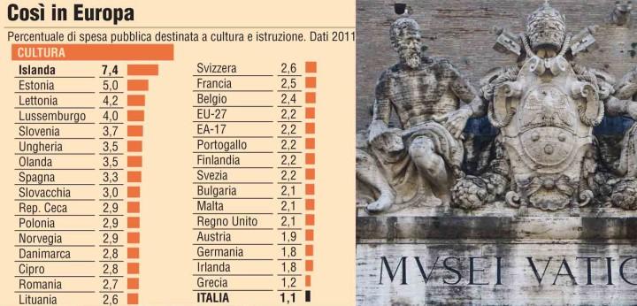 cultura_italia_2013_bis